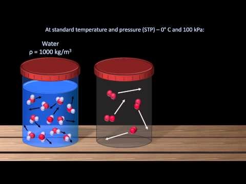 Density and Specific Gravity (Fluid Mechanics - Lesson 1)