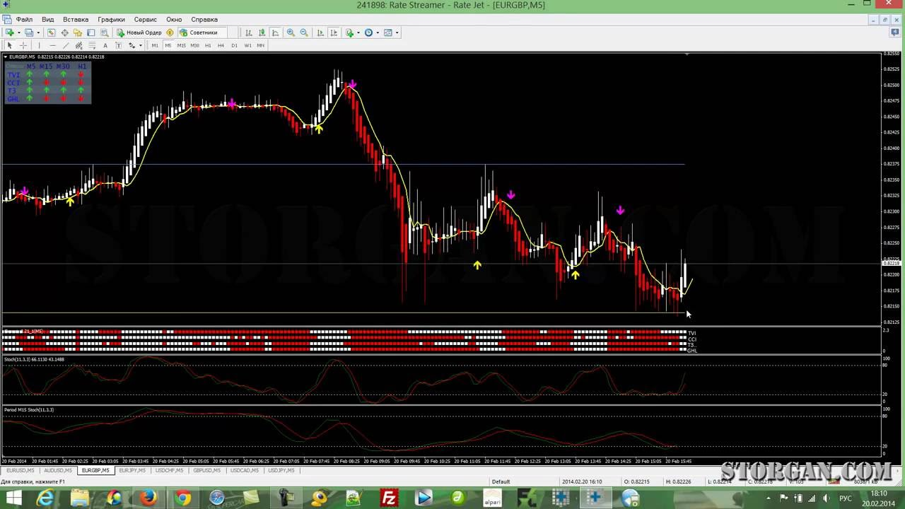 Тактики торговли бинарными опционами-15