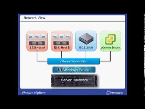 Free Learn Installing ESXi Part 1 in Hindi by INT institute