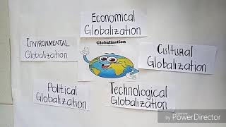 Globalization (Contemporary World )