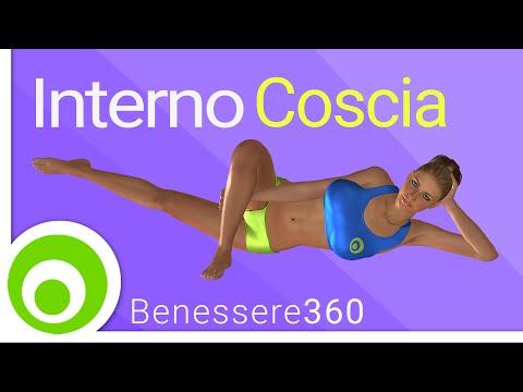Cosce Videolike