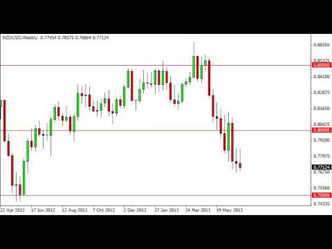 NZD/USD Forecast for the week of July 8, 2013, Technical Analysis