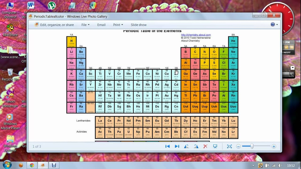 How To Learn Periodic Table In URDU/HINDI-Easiest Way To ...