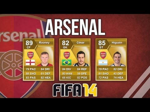 FIFA 13 | Potential FIFA 14 Squads - Arsenal - ft. Rooney, Higuaín