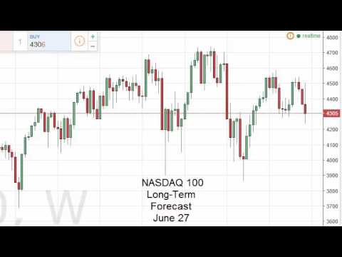 NASDAQ Index forecast for the week of June 27 2016, Technical Analysis