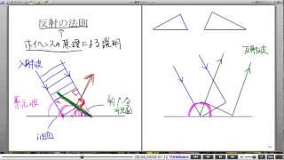 高校物理解説講義:「波の反射・屈折・回折」講義4