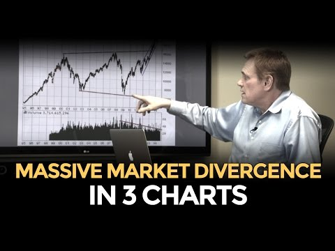 Massive Market Divergence In 3 Charts - Mike Maloney