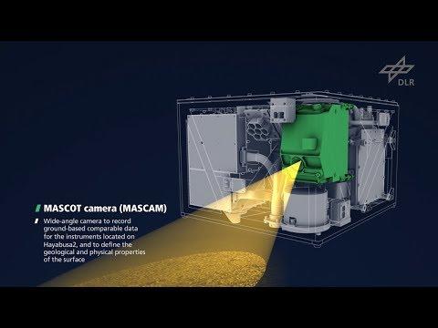 Die Experimente des Asteroidenlanders MASCOT