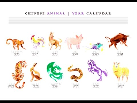 Year of the animal in 2017, 2018 horoscope, over the years ...