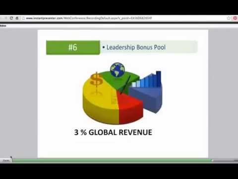 How You Can Earn Money With Jeunesse Global 6 Ways To Get Payed