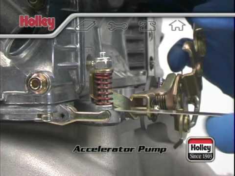 Hqdefault on Holley Carburetor Diagram