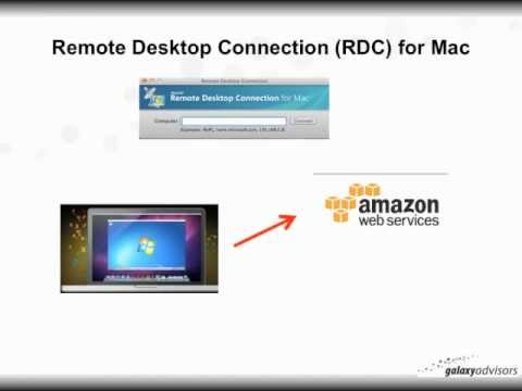 Amazon_Web_Services Part 3a of 4: How to setup Remote Desktop Connection on a Mac