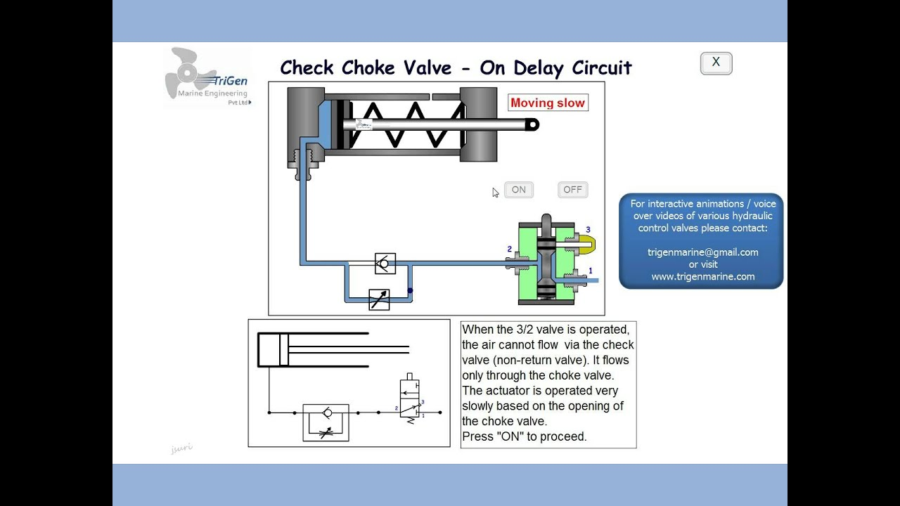 Check Choke Valve - On Delay