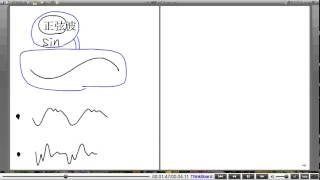 高校物理解説講義:「波の基本」講義7