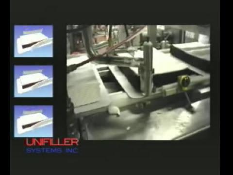 MaquinasDePanadería.com- Elaboración automática de tortas