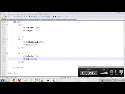 03 Table in HTML | by Chitrank Dixit