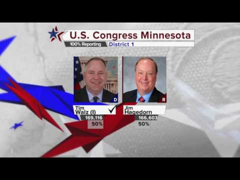 Minnesota Congress  District 1 & 2 Results