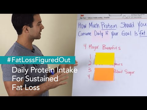 Daily Protein Intake For Sustained Fat Loss