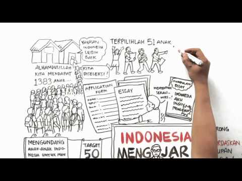 Tedxjakarta - Anies Baswedan - Lighting Up Indonesia's Future (graphically Recorded) video