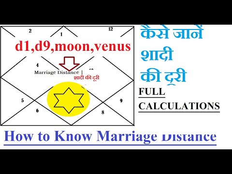 Full Calculations Marriage Distance | शादी की दूरी |  In-laws distance D1 & D9 | Method 2