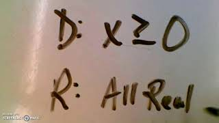 Continuous, Discontinuous, and Discrete Functions