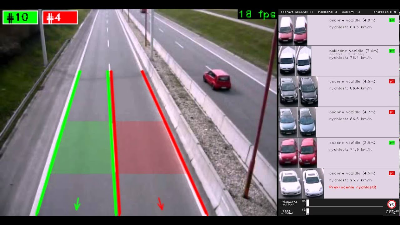Automated Traffic Surveillance System Video 1 Youtube