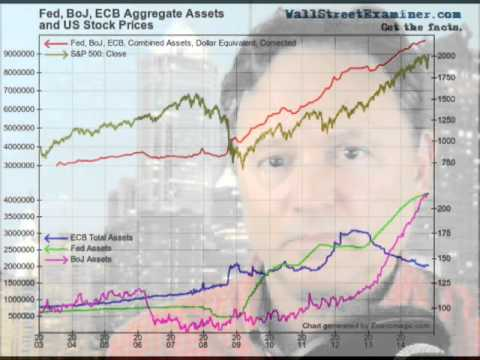 Is A Bear Market Possible In US Stocks In The Era of Endless Liquidity - November 4, 2014