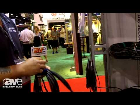 InfoComm 2015: West Penn Wire iPBaseT Fiber Optics Solutions for Aurora iPBaseT Certified Systems