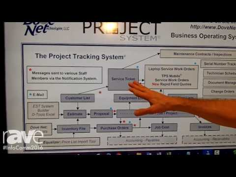 InfoComm 2016: Dove Net Technologies Features The Project System Business Operating System