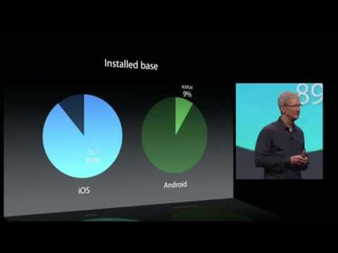 Tim Cook at WWDC 2014 on iOS vs. Android and why it sucks so bad