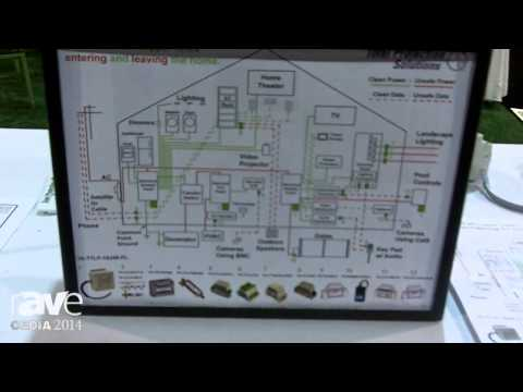 CEDIA 2014: Total Protection Solutions Details their Surge Protectors