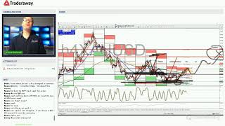 Forex Trading Strategy Webinar Video For Today: (LIVE 10-November-2017)