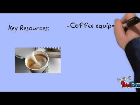 Business model innovation  Starbucks
