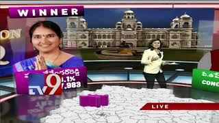 Telangana election results 2018 :  Percentage of vote share