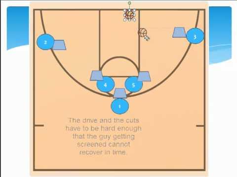 Баскетбольная азбука