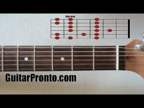 Beginner guitar scales - The minor scale
