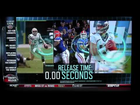 Sports Science: Tim Tebow-Throwing Motion