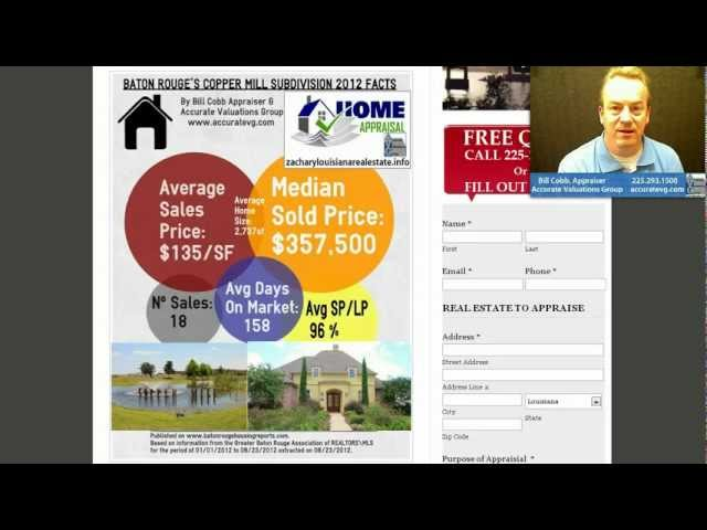 Copper Mill Golf Community Home Sales 2012 Zachary LA Home Appraisals Report
