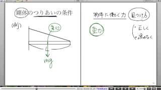 高校物理解説講義:「剛体のつりあい」講義9
