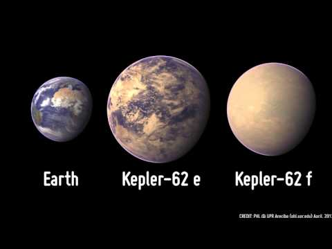 Kepler 62 Earth Like Planets - Meteor Shower