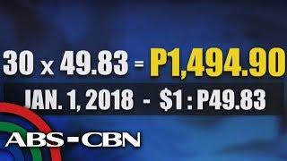 TV Patrol: Epekto sa turismo ng pagsadsad ng piso kontra dolyar, alamin!