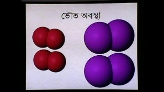 Chemistry 2nd paper ||  Chemistry of the elements || Part : 2 || Class : HSC