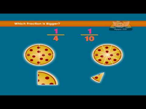 Learn Fractions - Which Fraction Is Bigger video