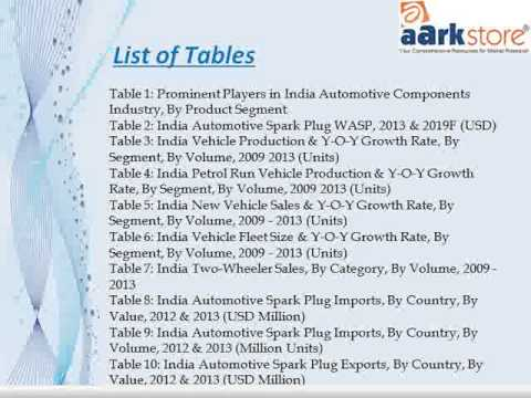 Aarkstore - India Automotive Spark Plug Market Forecast and Opportunities, 2019