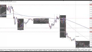 Live Stop Run Reversal Day Trade Setup On The EUR/USD