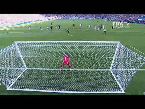Goalkeeper Analysis - Penalty Saves Clip 3 - FIFA World Cup™ Russia 2018