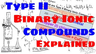 Type II Binary Ionic Compounds - Naming and Writing Formulas