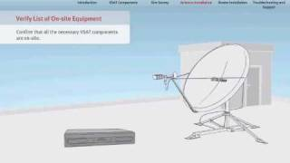 VSAT Tutorial - 4/6 Antenna Installation - Satellite Internet Connectivity