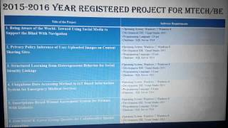 2016 Mtech/BE(CSE & ISE) IEEE Paper Projects
