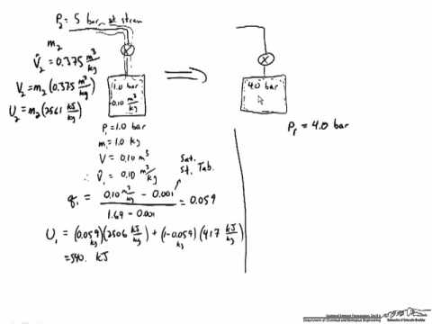 Energy Balance Thermodynamics Unsteady-state Energy Balance